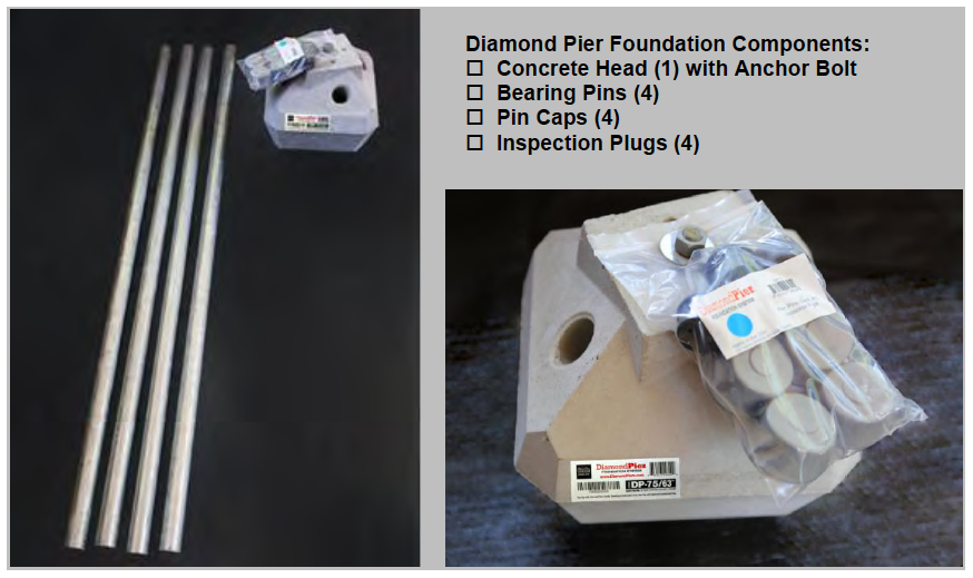 Figure 3. Diamond Pier Model DP-75/63""